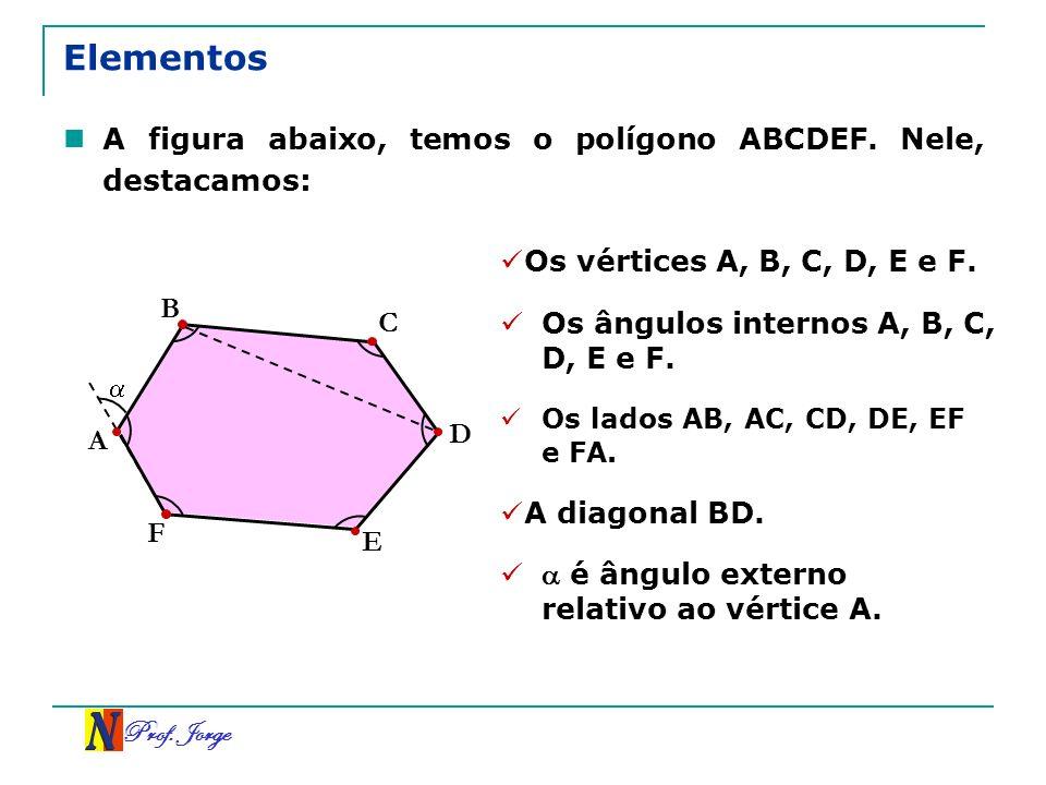 Prof. Jorge Elementos Os lados AB, AC, CD, DE, EF e FA. A figura abaixo, temos o polígono ABCDEF. Nele, destacamos: Os vértices A, B, C, D, E e F. Os