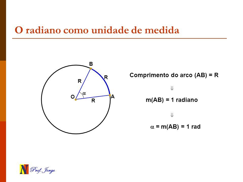 Prof. Jorge O radiano como unidade de medida A R O R R B Comprimento do arco (AB) = R m(AB) = 1 radiano = m(AB) = 1 rad