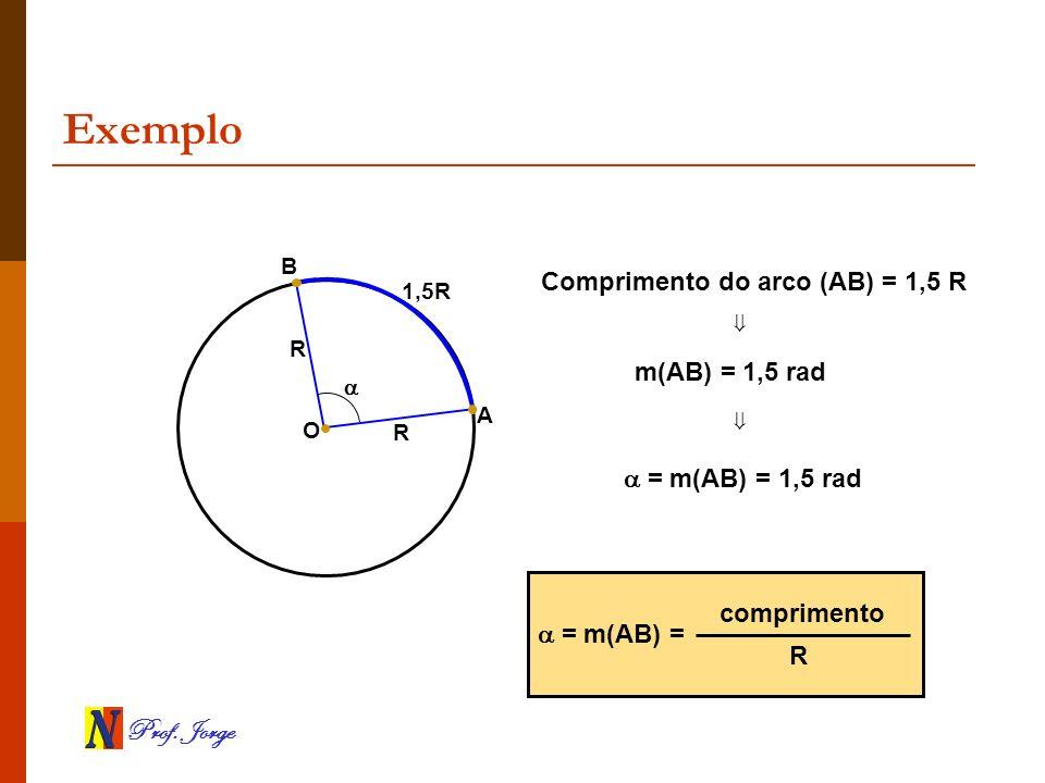 Prof. Jorge Exemplo A R O R 1,5R B Comprimento do arco (AB) = 1,5 R m(AB) = 1,5 rad = m(AB) = 1,5 rad = m(AB) = comprimento R