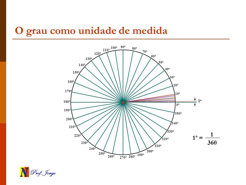 Prof. Jorge 0o0o 10 o 20 o 30 o 40 o 50 o 60 o 70 o 80 o 90 o 100 o 110 o 120 o 130 o 140 o 150 o 160 o 170 o 180 o 190 o 200 o 210 o 220 o 230 o 240