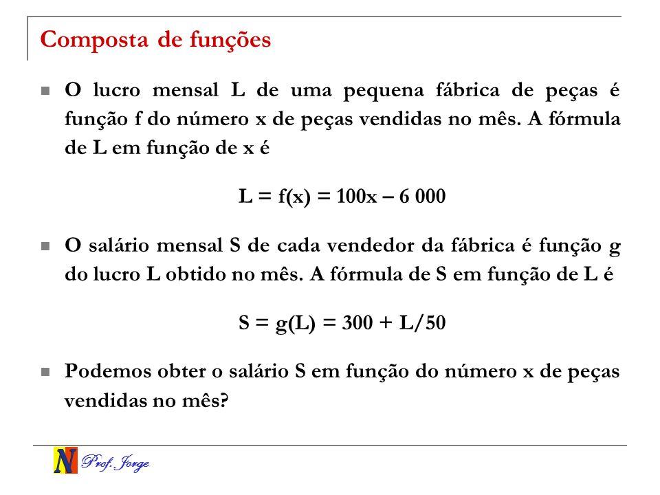 Prof. Jorge Composta de funções O lucro mensal L de uma pequena fábrica de peças é função f do número x de peças vendidas no mês. A fórmula de L em fu