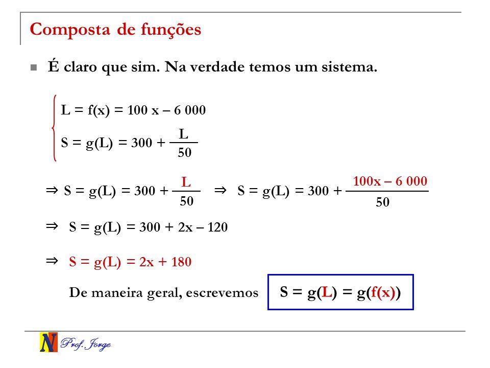 Prof. Jorge Composta de funções É claro que sim. Na verdade temos um sistema. L = f(x) = 100 x – 6 000 S = g(L) = 300 + L 50 S = g(L) = 300 + L 50 S =