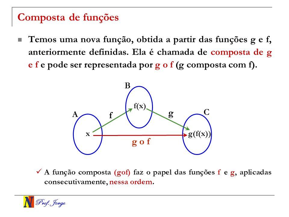 Prof. Jorge Composta de funções Temos uma nova função, obtida a partir das funções g e f, anteriormente definidas. Ela é chamada de composta de g e f