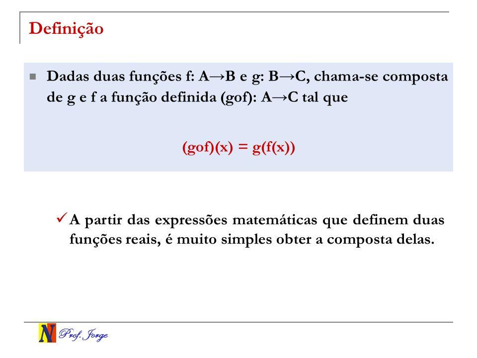 Prof. Jorge Definição Dadas duas funções f: AB e g: BC, chama-se composta de g e f a função definida (gof): AC tal que (gof)(x) = g(f(x)) A partir das