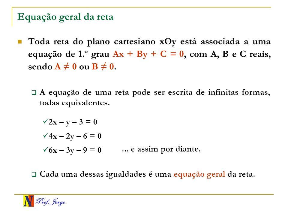 Prof. Jorge Equação geral da reta Toda reta do plano cartesiano xOy está associada a uma equação de 1.º grau Ax + By + C = 0, com A, B e C reais, send