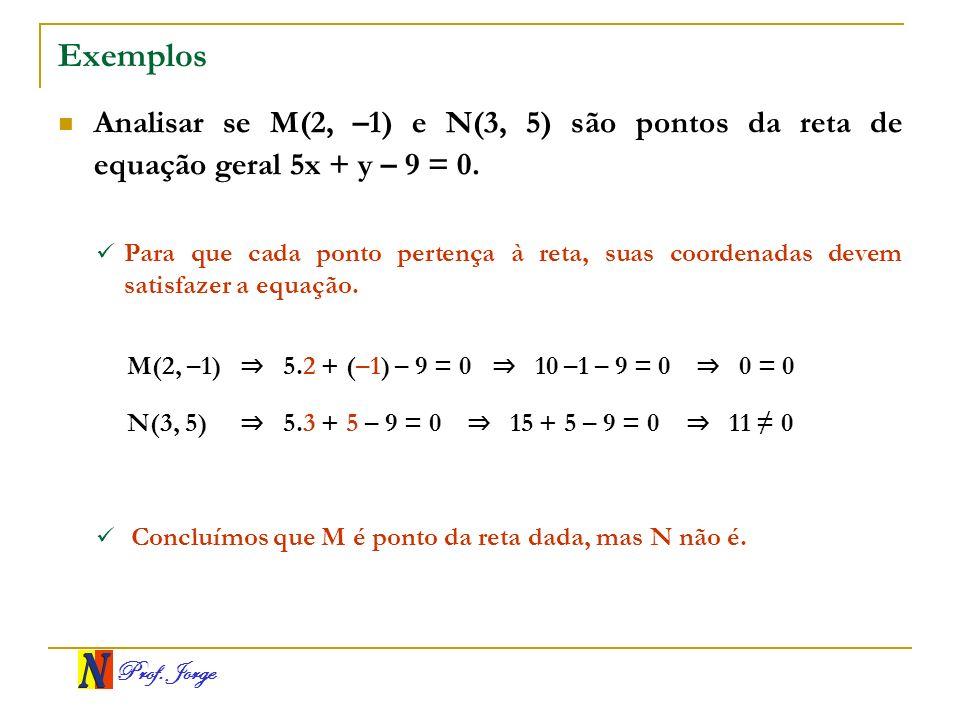 Prof. Jorge Exemplos Analisar se M(2, –1) e N(3, 5) são pontos da reta de equação geral 5x + y – 9 = 0. 5.2 + (–1) – 9 = 0 Para que cada ponto pertenç