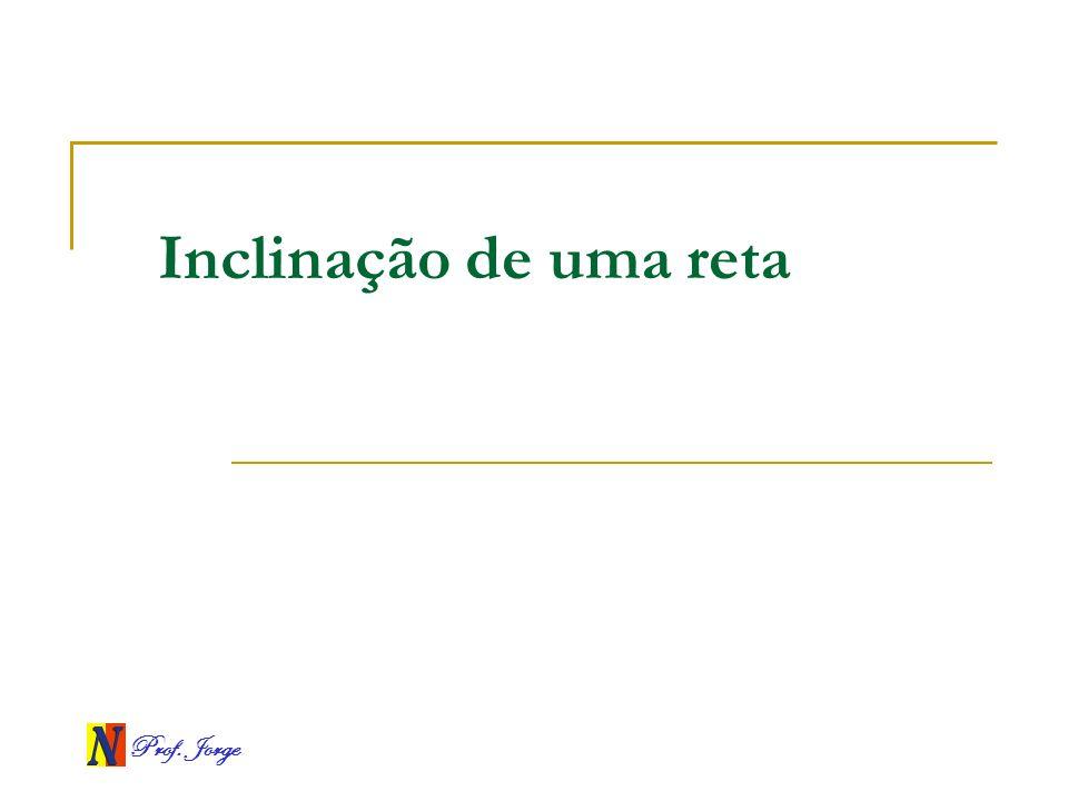 Prof. Jorge Inclinação de uma reta
