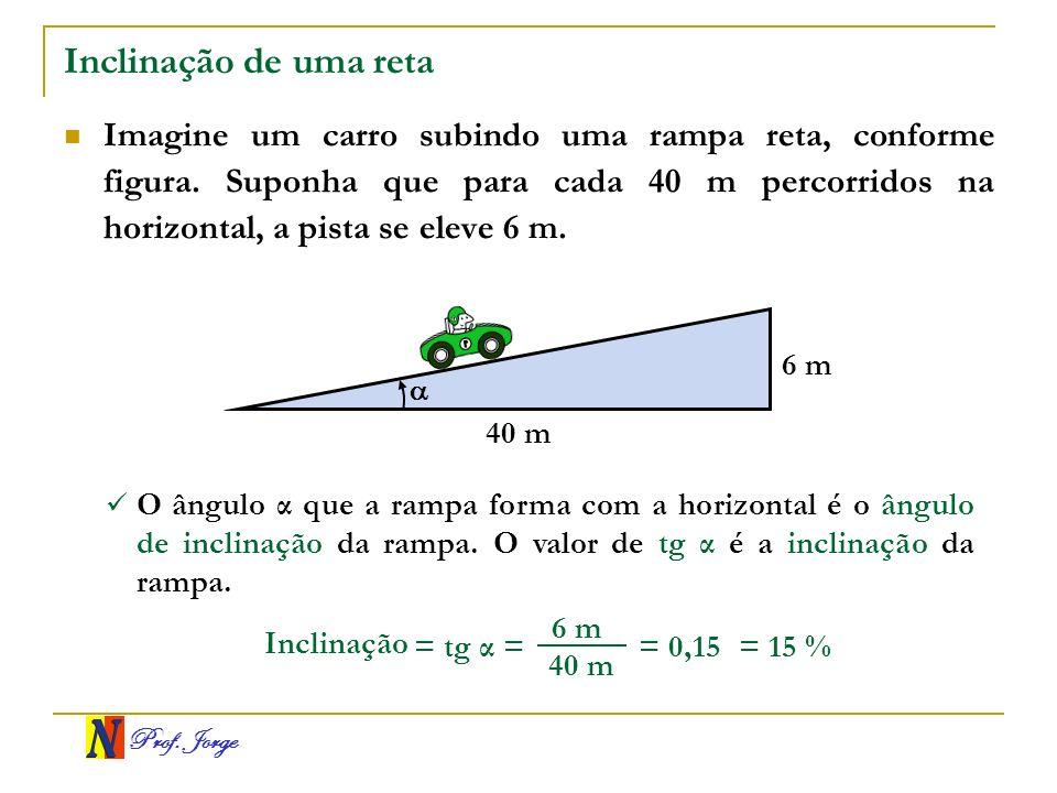 Prof. Jorge 40 m Inclinação de uma reta Imagine um carro subindo uma rampa reta, conforme figura. Suponha que para cada 40 m percorridos na horizontal