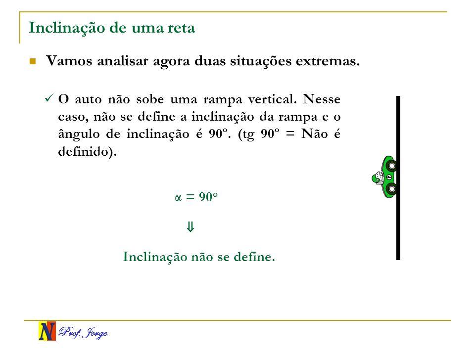 Prof. Jorge Inclinação de uma reta Vamos analisar agora duas situações extremas. O auto não sobe uma rampa vertical. Nesse caso, não se define a incli