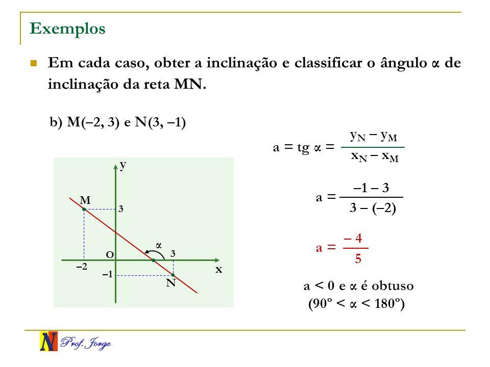 Prof. Jorge Exemplos Em cada caso, obter a inclinação e classificar o ângulo α de inclinação da reta MN. x y O α M N –2 3 3 x N – x M y N – y M a = tg
