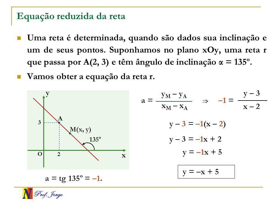 Prof. Jorge Equação reduzida da reta Uma reta é determinada, quando são dados sua inclinação e um de seus pontos. Suponhamos no plano xOy, uma reta r