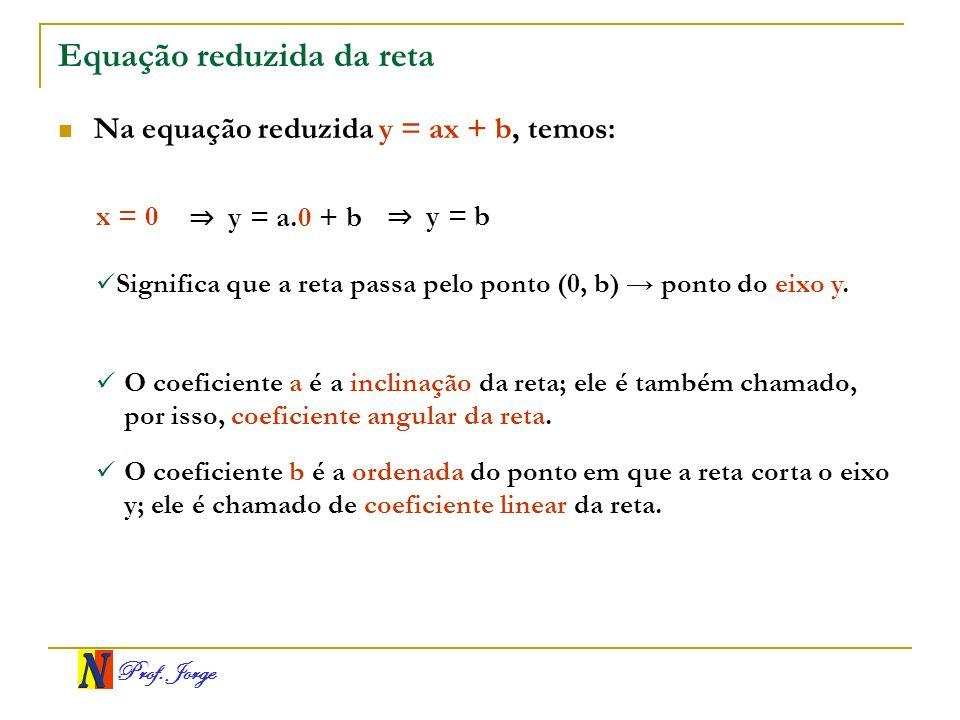 Prof. Jorge Equação reduzida da reta Na equação reduzida y = ax + b, temos: Significa que a reta passa pelo ponto (0, b) ponto do eixo y. x = 0 y = a.