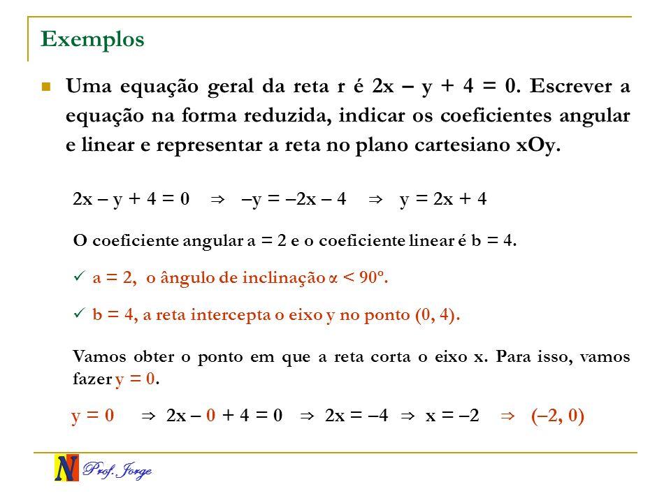 Prof. Jorge Exemplos Uma equação geral da reta r é 2x – y + 4 = 0. Escrever a equação na forma reduzida, indicar os coeficientes angular e linear e re