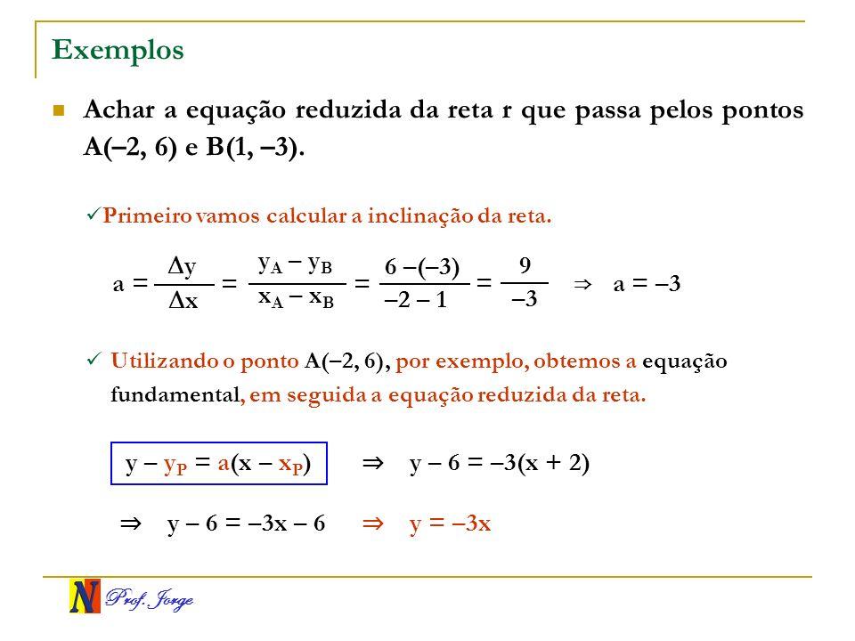 Prof. Jorge Exemplos Achar a equação reduzida da reta r que passa pelos pontos A(–2, 6) e B(1, –3). x A – x B y A – y B –2 – 1 6 –(–3) a = x y == Prim
