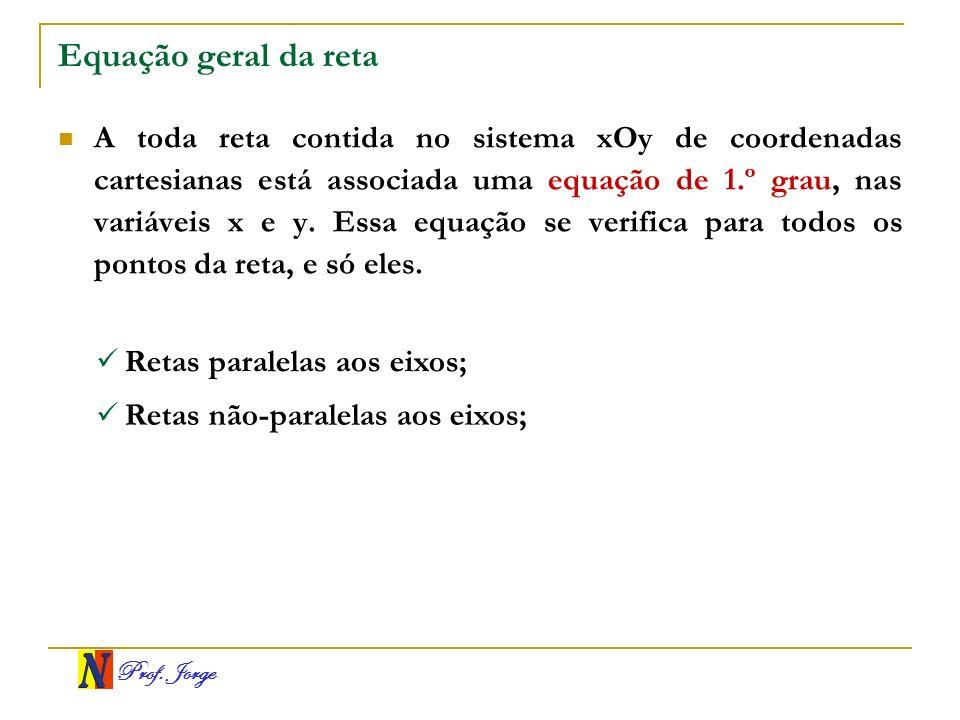 Prof. Jorge Equação geral da reta A toda reta contida no sistema xOy de coordenadas cartesianas está associada uma equação de 1.º grau, nas variáveis