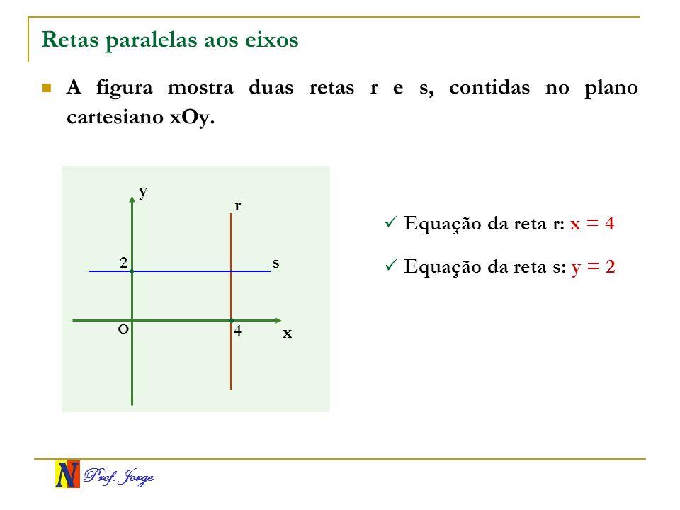 Prof. Jorge Retas paralelas aos eixos A figura mostra duas retas r e s, contidas no plano cartesiano xOy. x y O 4 2 r s Equação da reta r: x = 4 Equaç