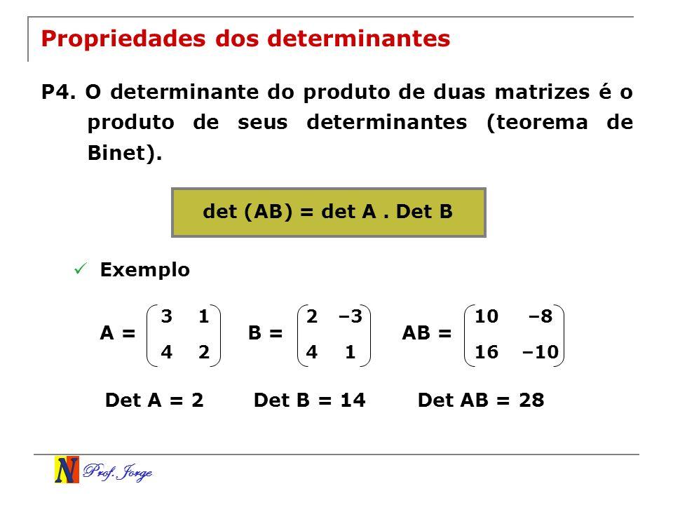 Prof. Jorge Propriedades dos determinantes P4. O determinante do produto de duas matrizes é o produto de seus determinantes (teorema de Binet). det (A