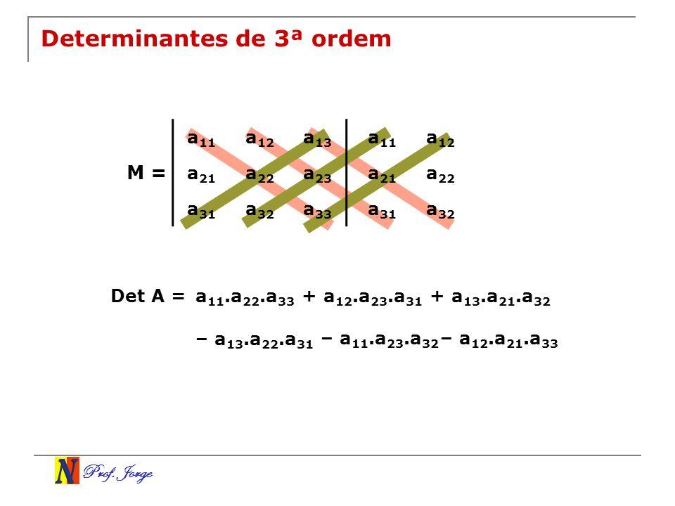 Prof. Jorge Determinantes de 3ª ordem a 11 a 12 a 13 a 21 a 22 a 23 a 31 a 32 a 33 a 11 a 12 a 21 a 22 a 31 a 32 Det A = M = a 11.a 22.a 33 + a 12.a 2