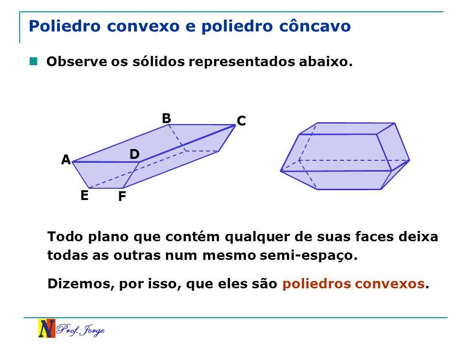 Prof. Jorge Poliedro convexo e poliedro côncavo Observe os sólidos representados abaixo. A B C D E F Todo plano que contém qualquer de suas faces deix