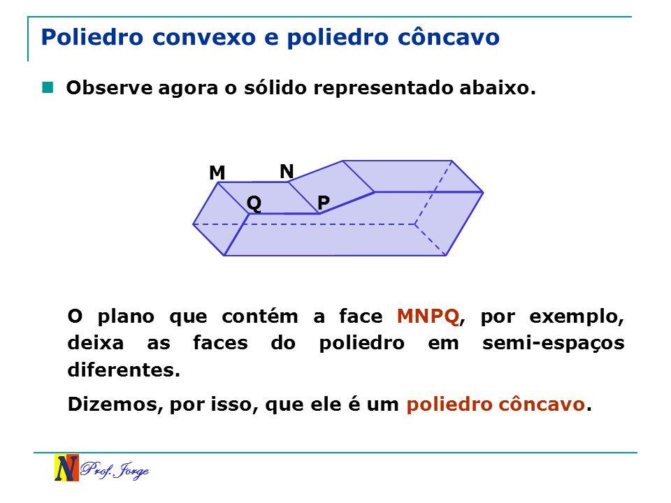 Prof. Jorge Poliedro convexo e poliedro côncavo Observe agora o sólido representado abaixo. M N P Q O plano que contém a face MNPQ, por exemplo, deixa