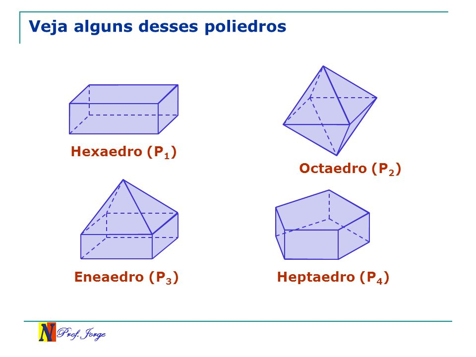 Prof. Jorge Veja alguns desses poliedros Hexaedro (P 1 ) Octaedro (P 2 ) Eneaedro (P 3 )Heptaedro (P 4 )