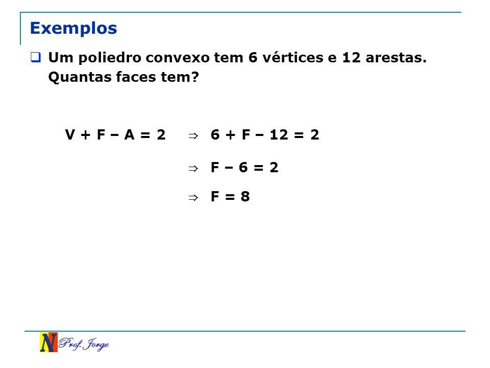 Prof. Jorge Exemplos Um poliedro convexo tem 6 vértices e 12 arestas. Quantas faces tem? V + F – A = 2 6 + F – 12 = 2 F – 6 = 2 F = 8