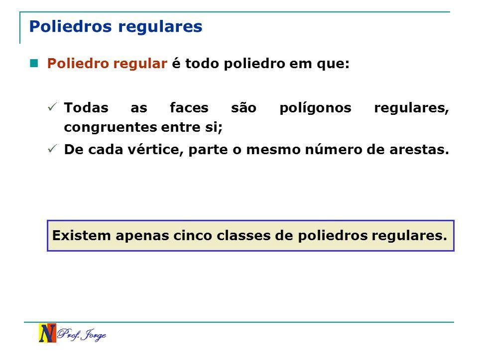 Prof. Jorge Poliedros regulares Poliedro regular é todo poliedro em que: Todas as faces são polígonos regulares, congruentes entre si; De cada vértice