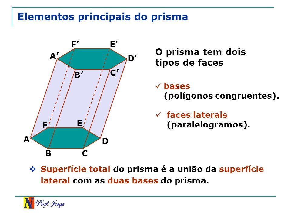 Prof. Jorge Elementos principais do prisma O prisma tem dois tipos de faces A B C D E F A B C D EF bases (polígonos congruentes). faces laterais (para