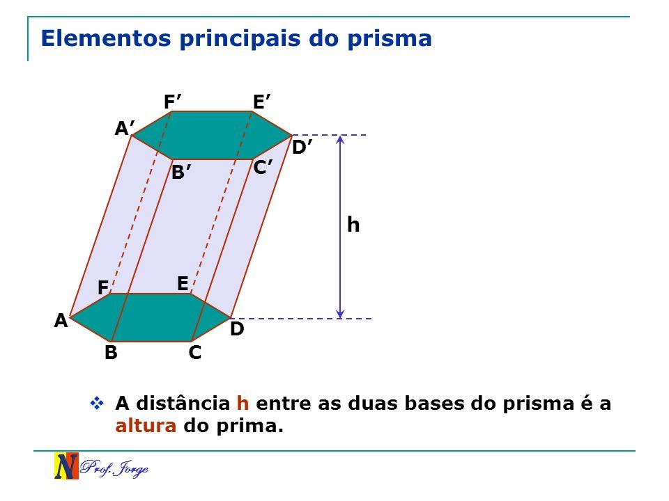 Prof. Jorge Elementos principais do prisma h A B C D E F A B C D EF A distância h entre as duas bases do prisma é a altura do prima.