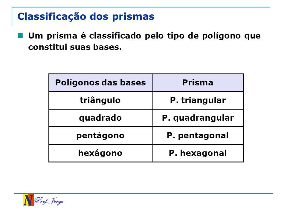 Prof. Jorge Classificação dos prismas Um prisma é classificado pelo tipo de polígono que constitui suas bases. P. hexagonalhexágono P. pentagonalpentá