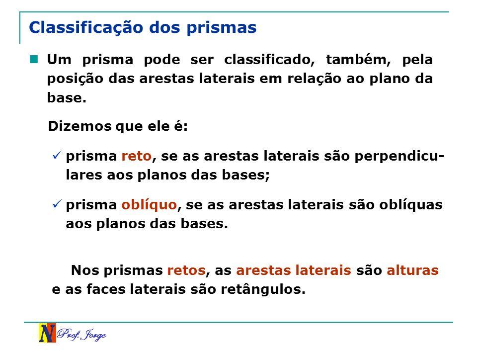 Prof. Jorge Classificação dos prismas Um prisma pode ser classificado, também, pela posição das arestas laterais em relação ao plano da base. Dizemos