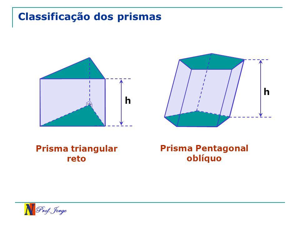 Prof. Jorge Classificação dos prismas Prisma triangular reto Prisma Pentagonal oblíquo h h