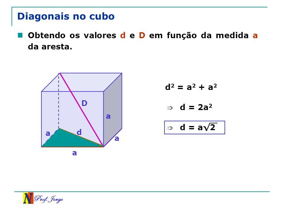 Prof. Jorge Diagonais no cubo Obtendo os valores d e D em função da medida a da aresta. a a a d D a d 2 = a 2 + a 2 d = 2a 2 d = a 2