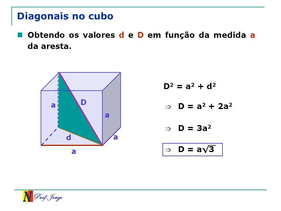 Prof. Jorge Diagonais no cubo Obtendo os valores d e D em função da medida a da aresta. a a a d D a D 2 = a 2 + d 2 D = a 2 + 2a 2 D = 3a 2 D = a 3