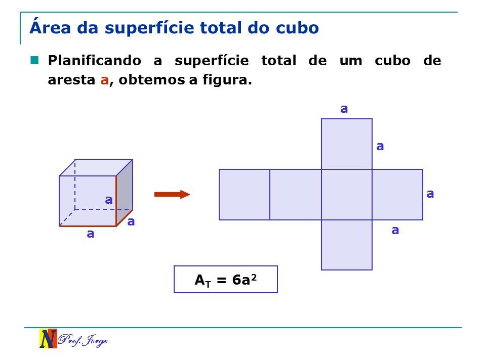 Prof. Jorge Área da superfície total do cubo Planificando a superfície total de um cubo de aresta a, obtemos a figura. a a a a a a a A T = 6a 2
