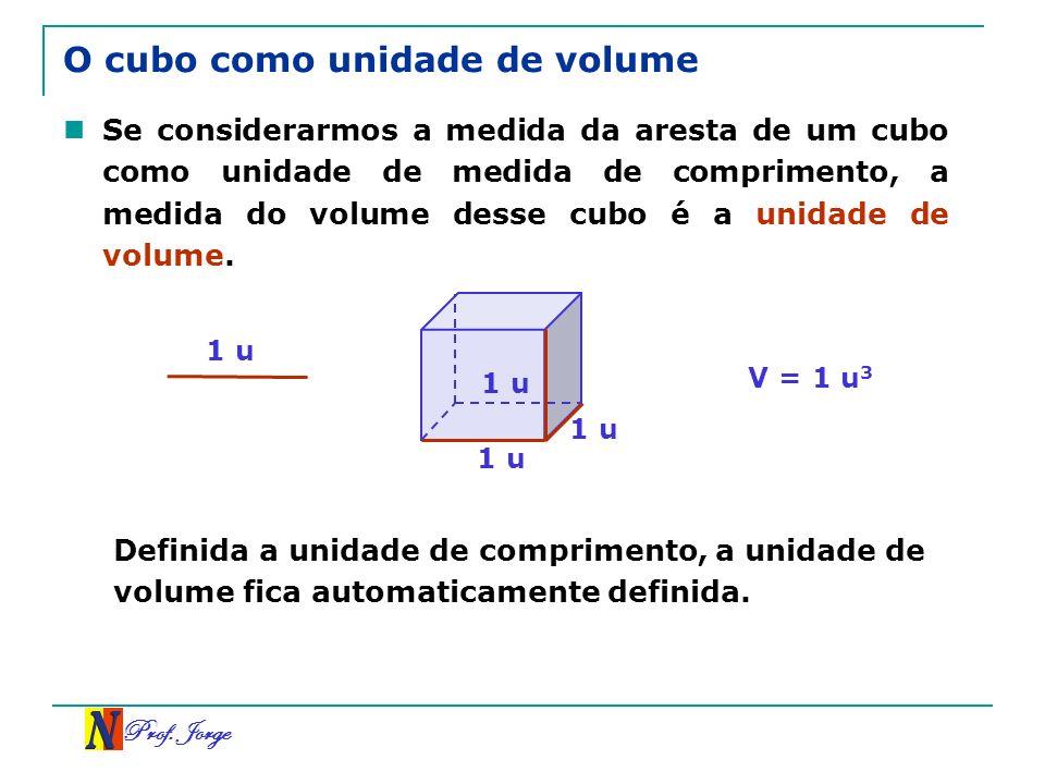Prof. Jorge O cubo como unidade de volume Se considerarmos a medida da aresta de um cubo como unidade de medida de comprimento, a medida do volume des