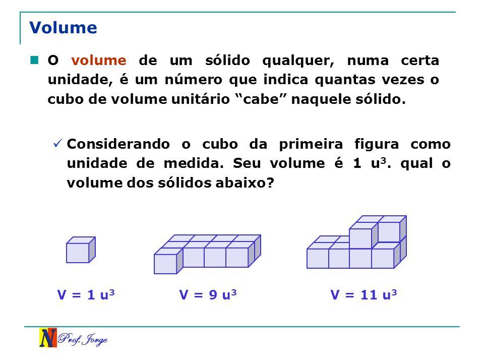 Prof. Jorge Volume O volume de um sólido qualquer, numa certa unidade, é um número que indica quantas vezes o cubo de volume unitário cabe naquele sól