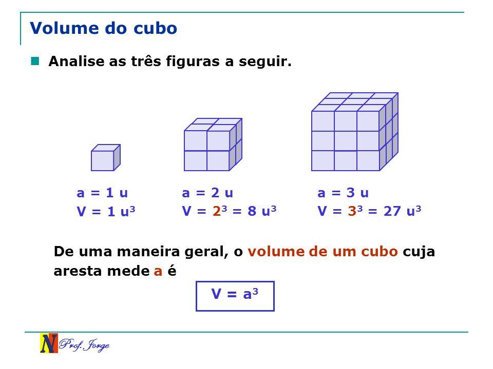 Prof. Jorge Volume do cubo Analise as três figuras a seguir. a = 1 u V = 1 u 3 a = 2 ua = 3 u V = 2 3 = 8 u 3 V = 3 3 = 27 u 3 De uma maneira geral, o