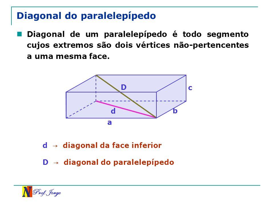 Prof. Jorge b a Diagonal do paralelepípedo Diagonal de um paralelepípedo é todo segmento cujos extremos são dois vértices não-pertencentes a uma mesma