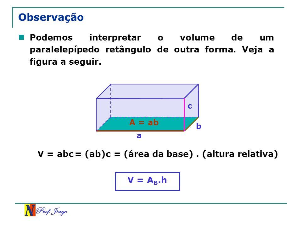 Prof. Jorge Observação Podemos interpretar o volume de um paralelepípedo retângulo de outra forma. Veja a figura a seguir. V = abc V = A B.h a b c A =