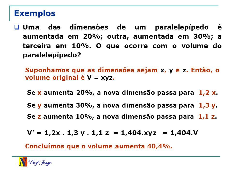 Prof. Jorge Exemplos Uma das dimensões de um paralelepípedo é aumentada em 20%; outra, aumentada em 30%; a terceira em 10%. O que ocorre com o volume