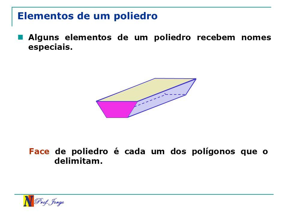 Prof. Jorge Elementos de um poliedro Alguns elementos de um poliedro recebem nomes especiais. Face de poliedro é cada um dos polígonos que o delimitam