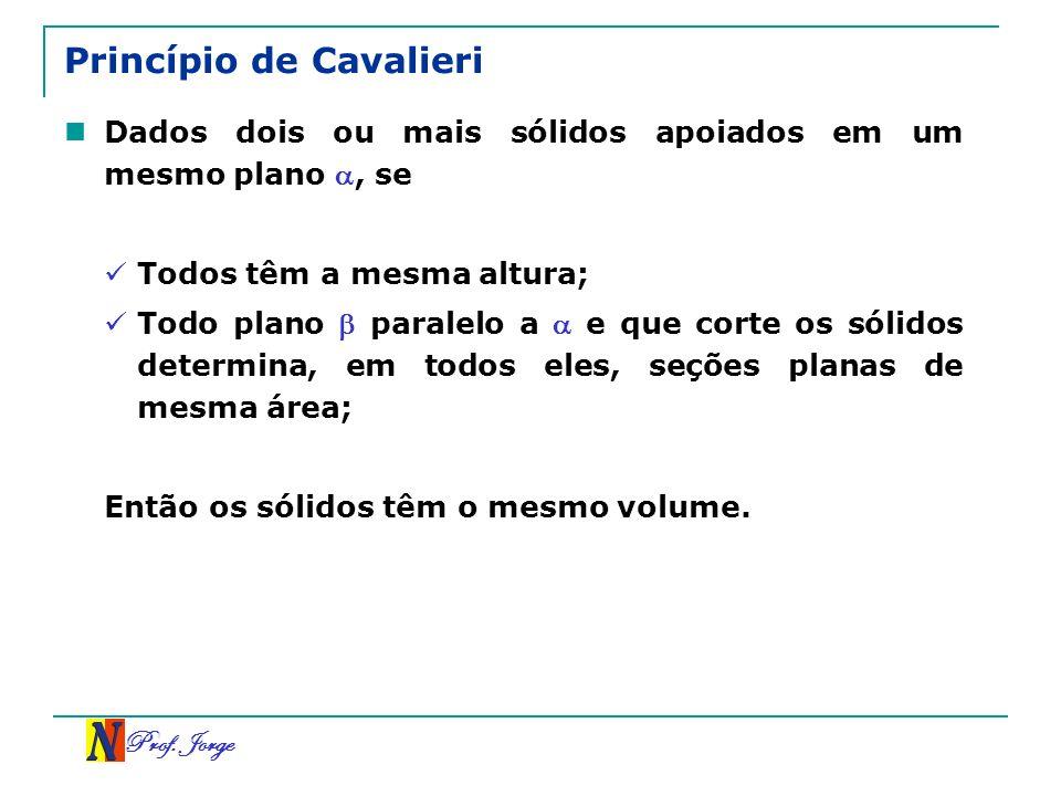 Prof. Jorge Princípio de Cavalieri Dados dois ou mais sólidos apoiados em um mesmo plano, se Todos têm a mesma altura; Todo plano paralelo a e que cor