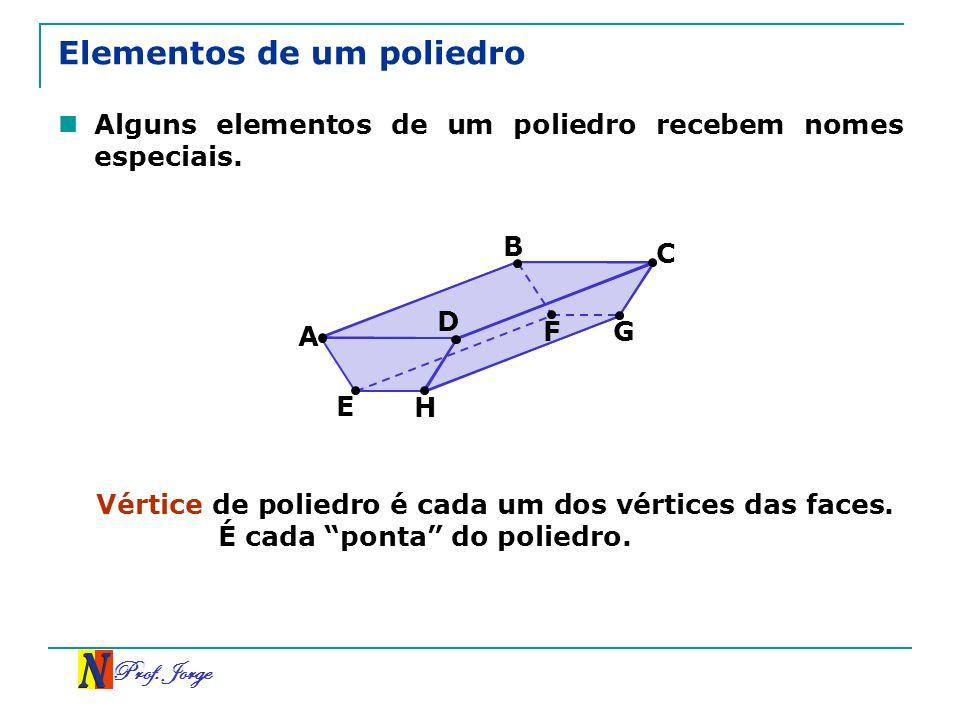Prof. Jorge Elementos de um poliedro A B C D E F G H Alguns elementos de um poliedro recebem nomes especiais. Vértice de poliedro é cada um dos vértic