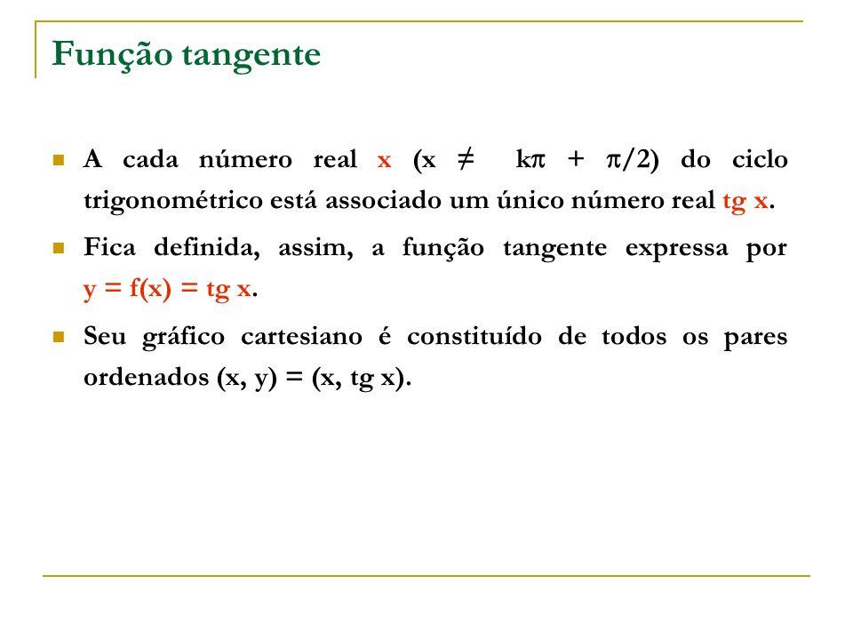 A cada número real x (x k + /2) do ciclo trigonométrico está associado um único número real tg x. Fica definida, assim, a função tangente expressa por