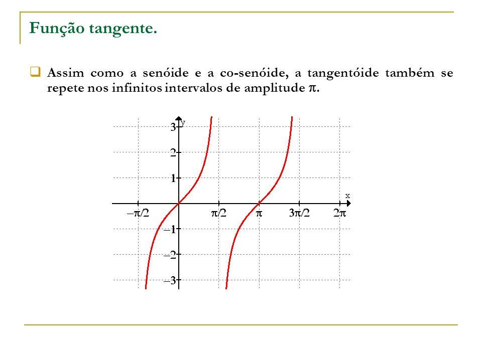 Função tangente. Assim como a senóide e a co-senóide, a tangentóide também se repete nos infinitos intervalos de amplitude.