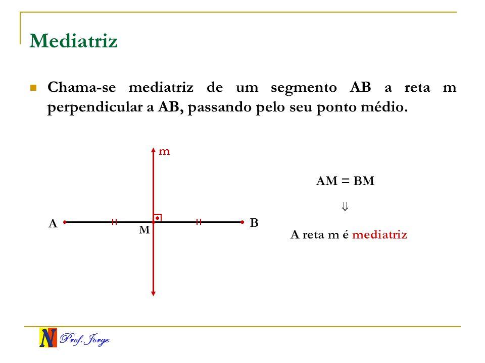 Prof. Jorge Mediatriz Chama-se mediatriz de um segmento AB a reta m perpendicular a AB, passando pelo seu ponto médio. A m B M A reta m é mediatriz AM