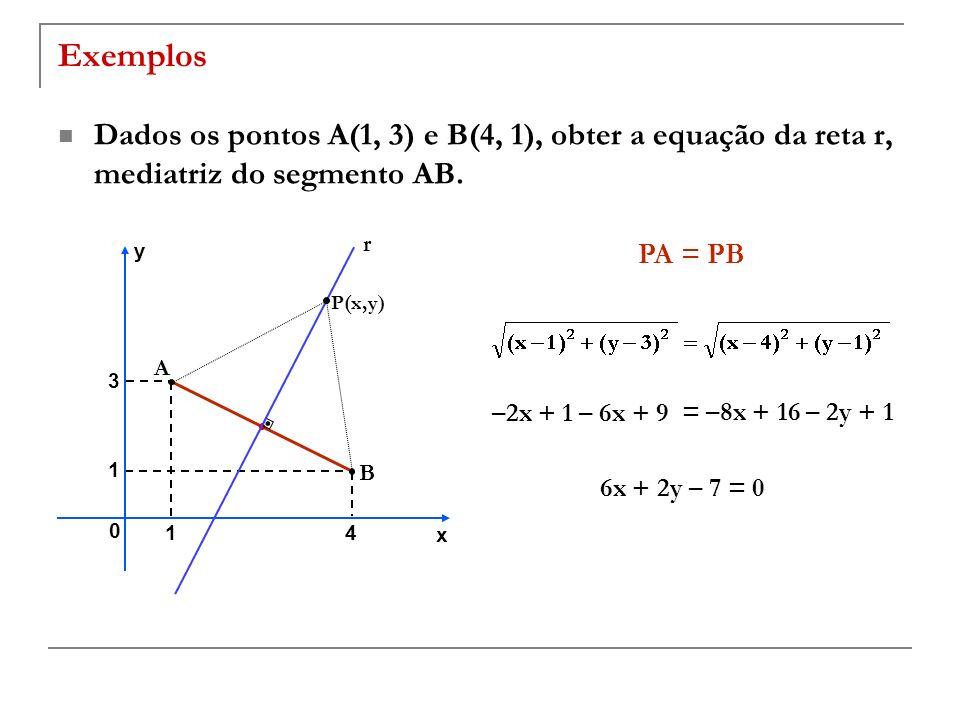 Exemplos Dados os pontos A(1, 3) e B(4, 1), obter a equação da reta r, mediatriz do segmento AB. A B 4 1 3 x y 0 P(x,y) PA = PB r –2x + 1 – 6x + 9 = –