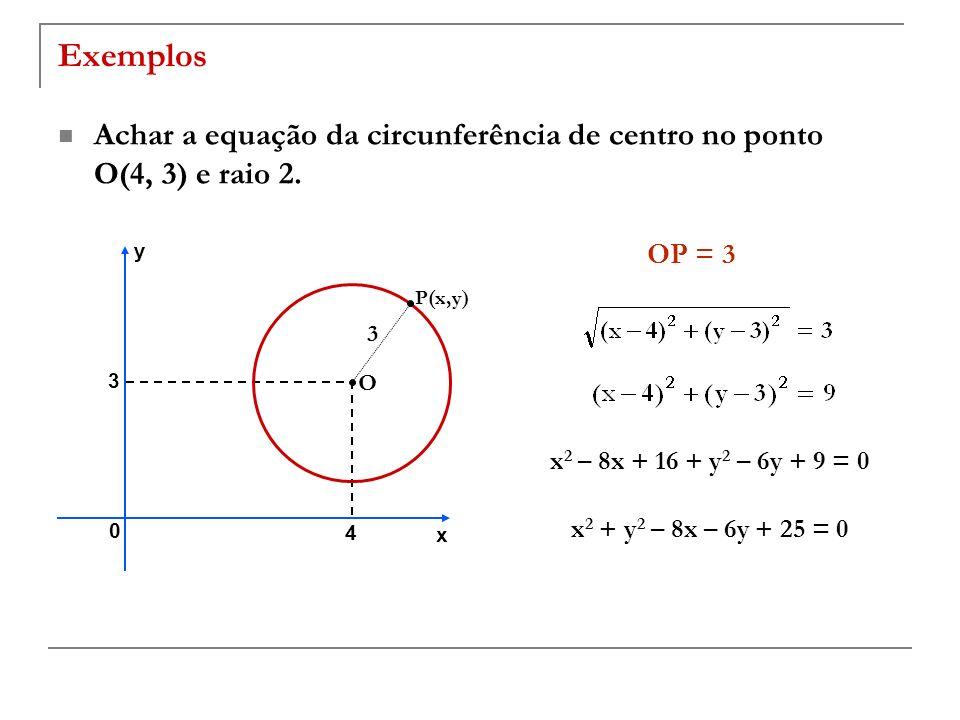 Exemplos Achar a equação da circunferência de centro no ponto O(4, 3) e raio 2. 4 3 x y 0 OP = 3 x 2 – 8x + 16 + y 2 – 6y + 9 = 0 P(x,y) 3 O x 2 + y 2