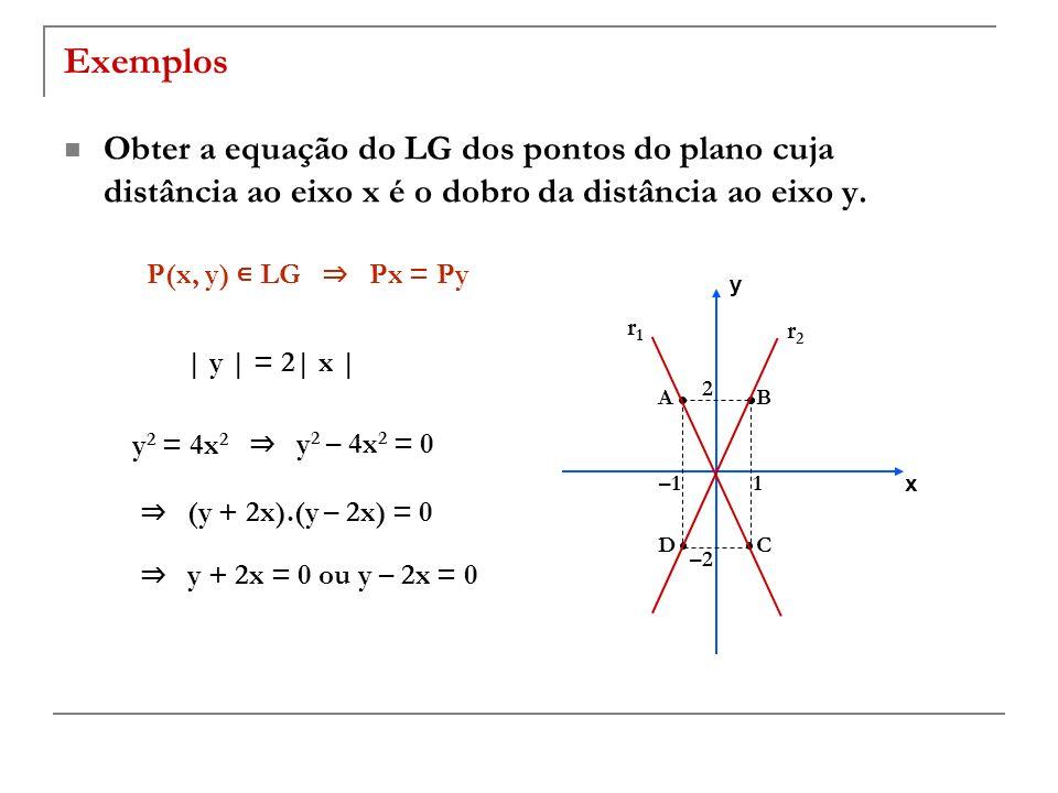 Exemplos Obter a equação do LG dos pontos do plano cuja distância ao eixo x é o dobro da distância ao eixo y. y 2 = 4x 2 P(x, y) LG Px = Py | y | = 2|